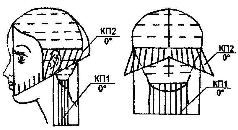 Схема стрижки каре на ножке