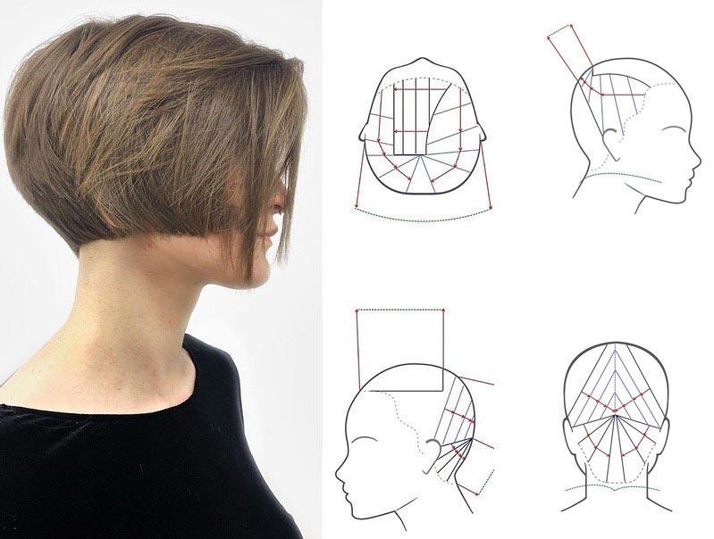 Схема стрижки боб