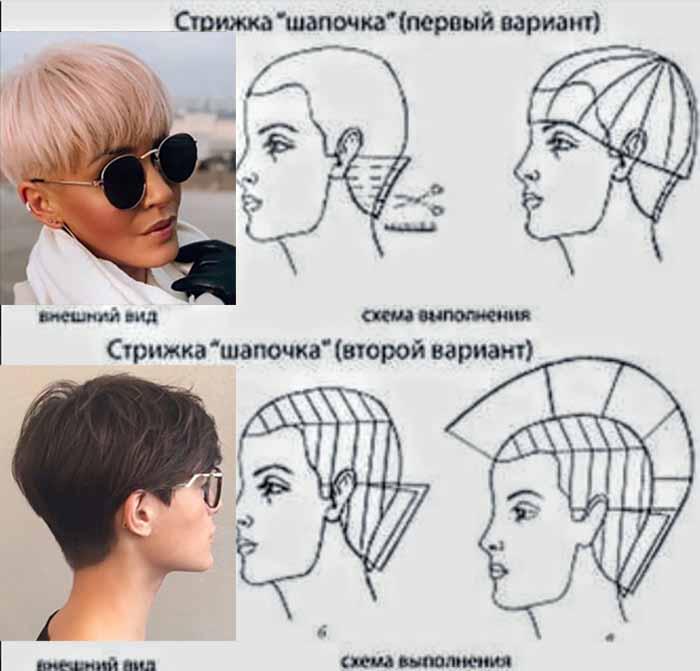 Схема стрижки шапочка на короткие волосы