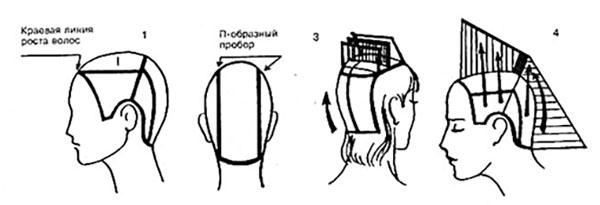 Схема каре каскад с челкой